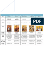 Orthodox Christian Youth Camp Lesson Chart