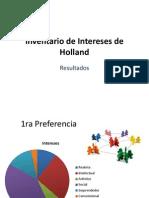 Inventario de Intereses de Holland