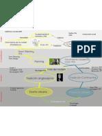 Mapa Conceptual D.U