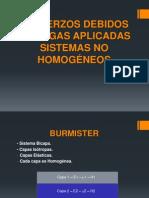 Esfuerzos Debidos a Cargas - Sistemas No Homogeneos