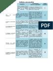 Estilística_estructuralista_cuadro.docx