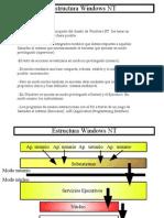 04 Estructura Windows 2000