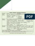 Teorías, enfoques y movimientos pedagógicos.pdf