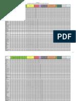 Lampiran 4a. Contoh Matriks Penulisan Ketentuan Kegiatan Dan Pemanfaatan Ruang Zonasi