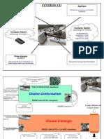 photo pour commande wifi zigbee.pdf