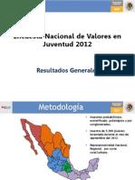 Encuesta Nacional en Juventud 2012