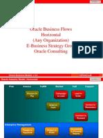 OBM Business Flow