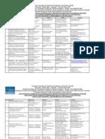 AVEGID-Listado de Ponencias Aceptadas Ordenadas 04 05 2007