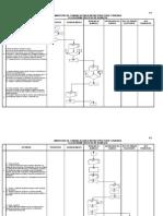 Flujograma Proceso de Almacen