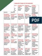 34  herramientas manuales, juegos de herramientas.doc