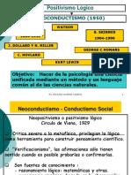 cdocumentsandsettingsngelit0misdocumentosclases2009socialconductismosocial-090406174235-phpapp02