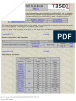 Automotive EMC Standards para FEM.pdf