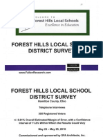 School District Survey, May 2010