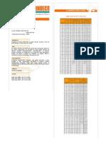 Tabla de Datos Tecnicos