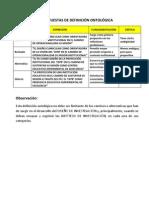 PROPUESTAS DE DEFINICIÓN ONTOLÓGICA