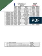 5 2 2013 Market Report
