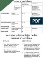 SUTURAS cirugia1
