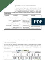 PROYECTO CONSTRUCCIÓN DEL DISTRITO DE RIEGO RIO NEIVA CAMPOALEGRE HUILA