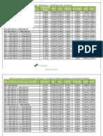 Tributação tabelas simples