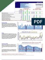 Carmel Ca Homes Market Action Report for Real Estate Sales April 2013