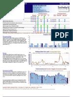 Carmel Highlands Homes Market Action Report Real Estate Sales for April 2013