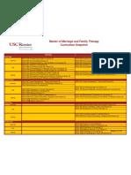 MFT Curriculum Snapshot 2013-2014