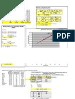 Ejemplo Métodos de Comportamiento de costo