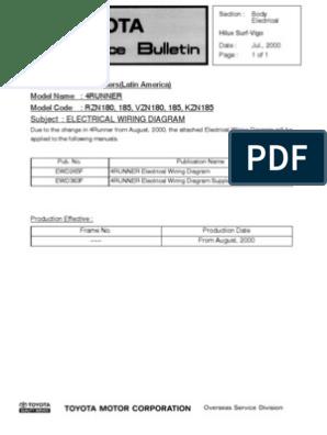 Diagrama Eléctrico KZN185 | Fuel Injection | ThrottleScribd