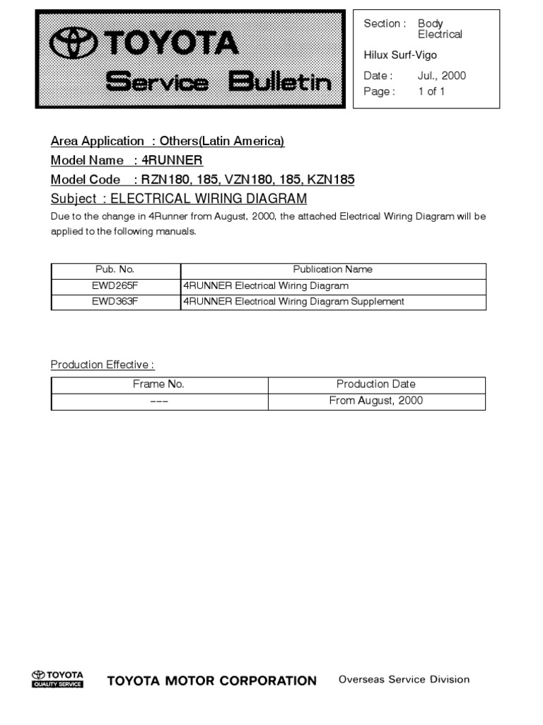 Toyota Kzn185 Wiring Diagram Data Tacoma Access Simple Site Diagrams Online Diagrama Elctrico 2002