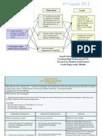 FinalRevisedAngela Strother Logic Model_JC