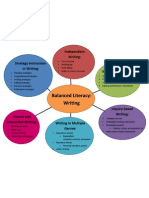 balanced literacy writing