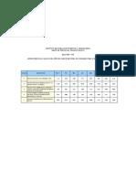 Tabla Indice Nacional Va Anio Consumo Final (1)