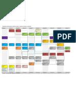 prelaciones-informatica-2011-110918120629-phpapp01
