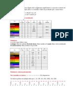 36-Tabela de Cores Em Resistores e Capacitores