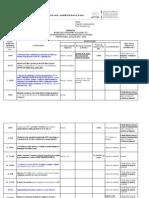 Graficul Mobilitatiii Pers. Didact. 2013 - 2014 Modificat 4.02.2013 Copy