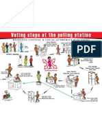 Voting Steps at Polling Station Regional Council and Local Authority Elections