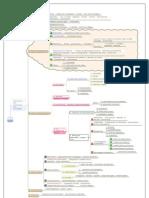 esquema elementos del informe de investigacion.pdf