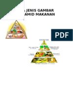 Gam Bar Piramid Makan An