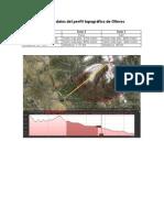 perfil topográfico de Olleros