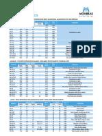 tabela_produtos_ok170811093402