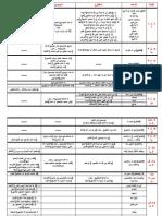 جدول المقطوع والموصول بي دي اف