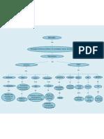 mapa conceptual mercadeo.pptx