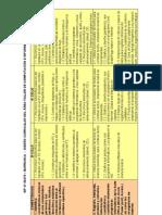 CURRÍCULO DE COMPUTACIÓN_PDF