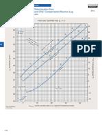 Density Neutron Chart