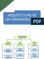 Presentacion Arquitectura de Las Organizaciones 2013 1