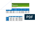 Planilla de Remuneraciones Empresa Constructora