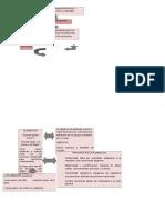 POLITICA DE LA ADMINISTRACION Y RECUPERACION DE LA CARTERA.doc