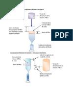 Diagramde Proceso Filtracion a Presion Constante