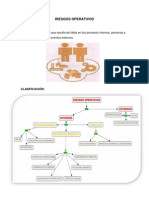 TEMA 12 RIESGOS OPERATIVOS - RESUMEN.docx
