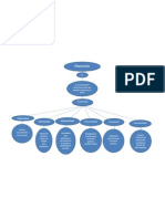 Mapa Conceptual de Planeacion